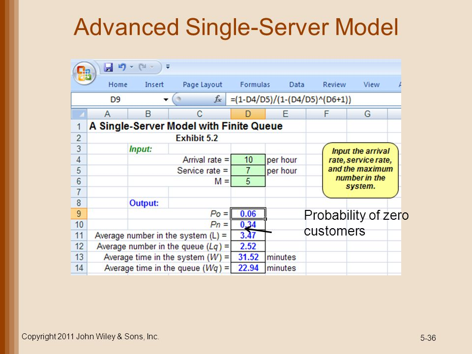 Advanced Single-Server Model