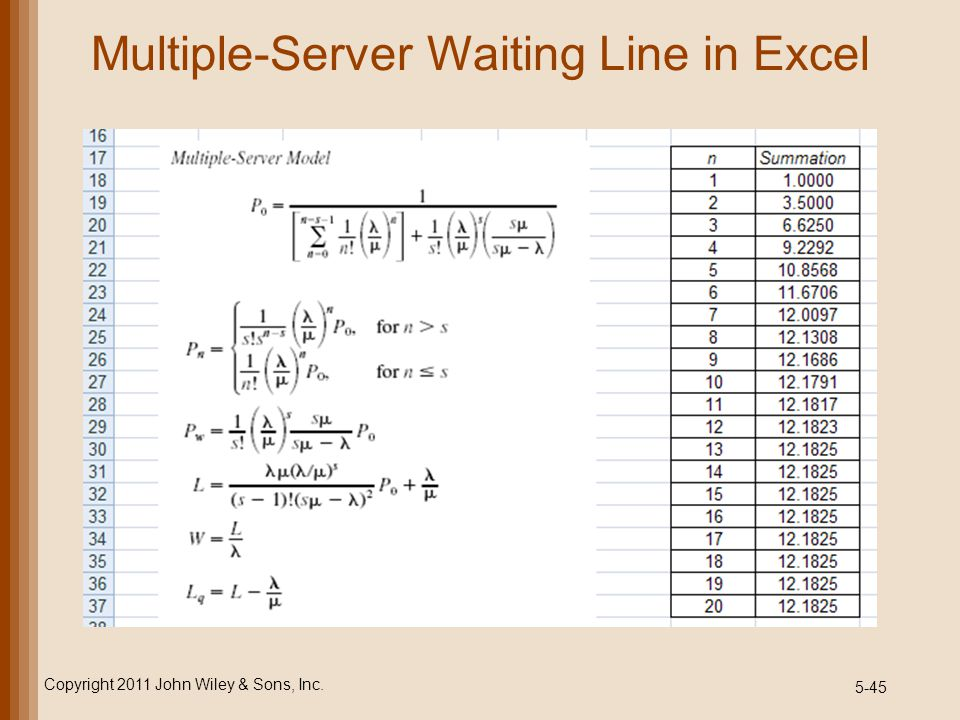 Multiple-Server Waiting Line in Excel