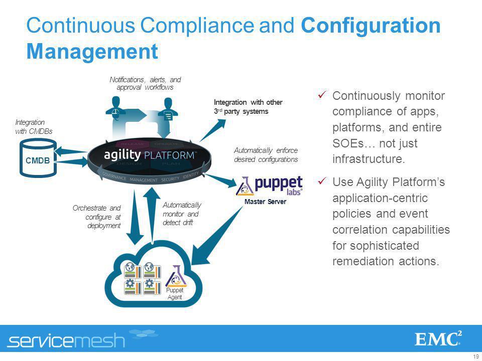 Continuous Compliance and Configuration Management