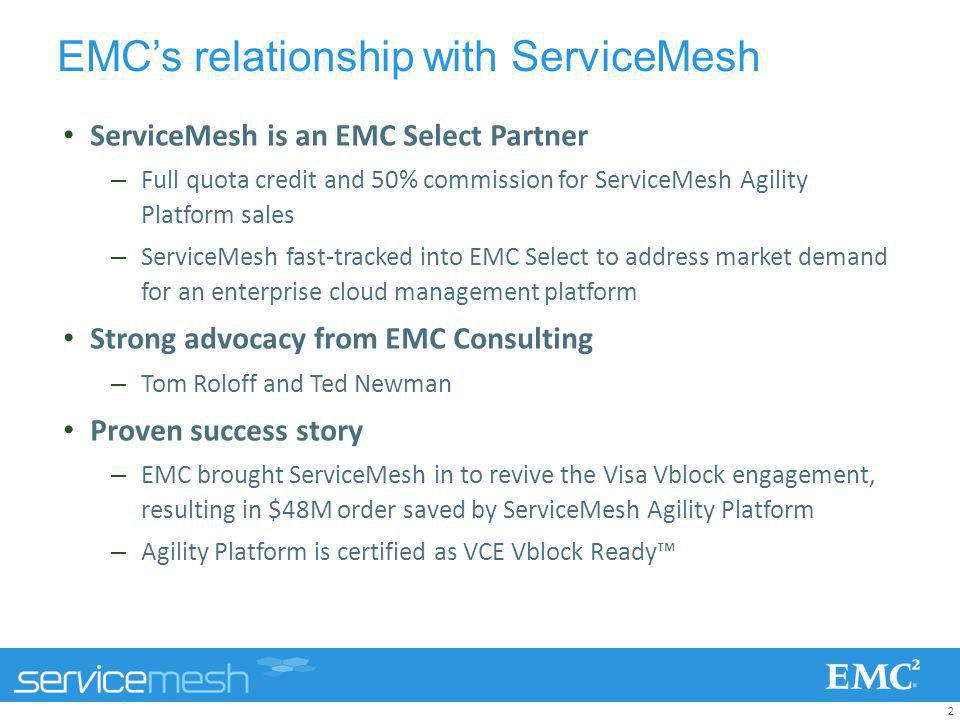 EMC's relationship with ServiceMesh