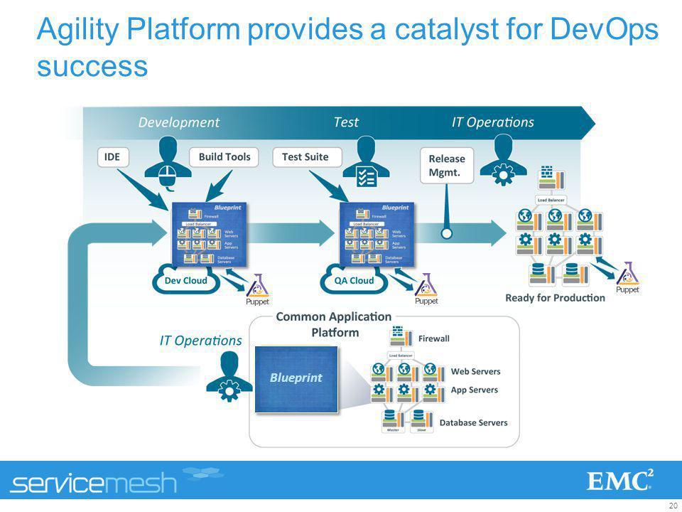 Agility Platform provides a catalyst for DevOps success