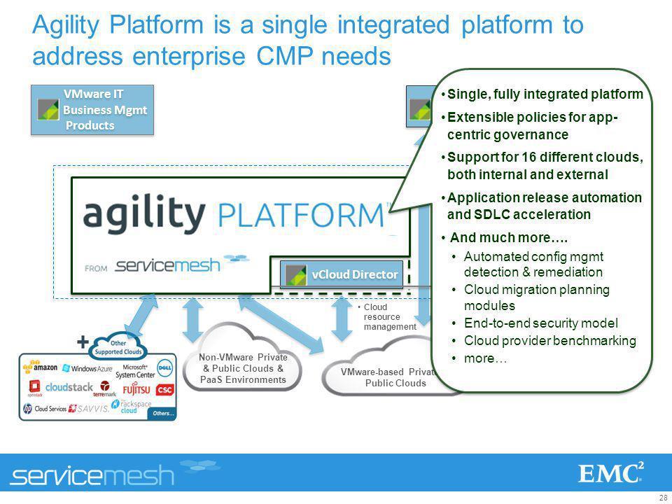 Agility Platform is a single integrated platform to address enterprise CMP needs