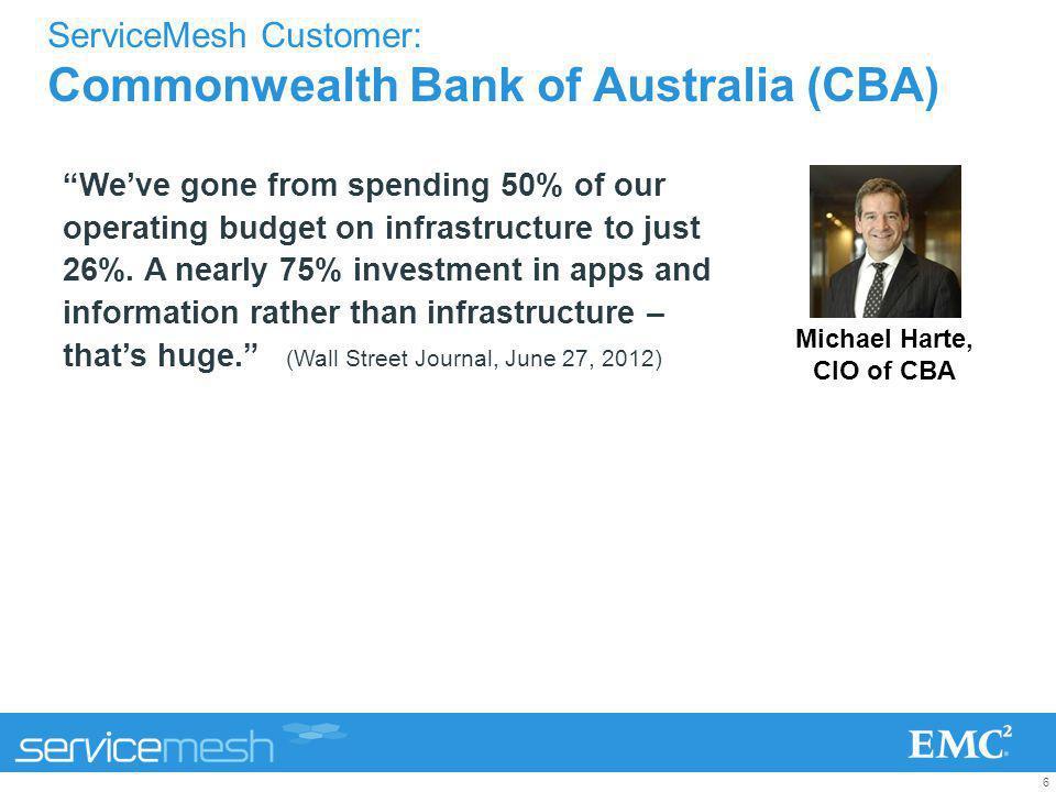 ServiceMesh Customer: Commonwealth Bank of Australia (CBA)