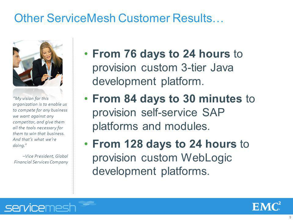 Other ServiceMesh Customer Results…