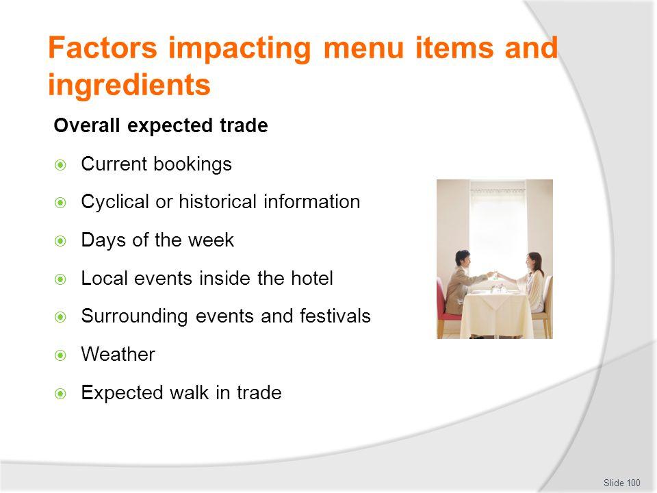 Factors impacting menu items and ingredients