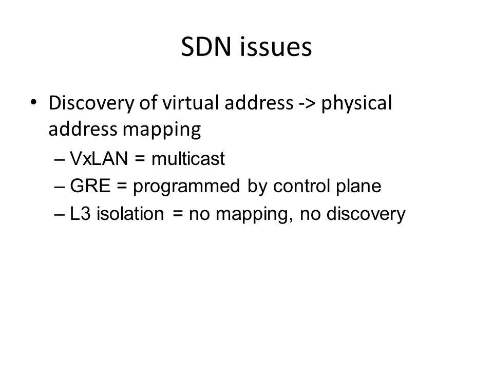 SDN issues Discovery of virtual address -> physical address mapping