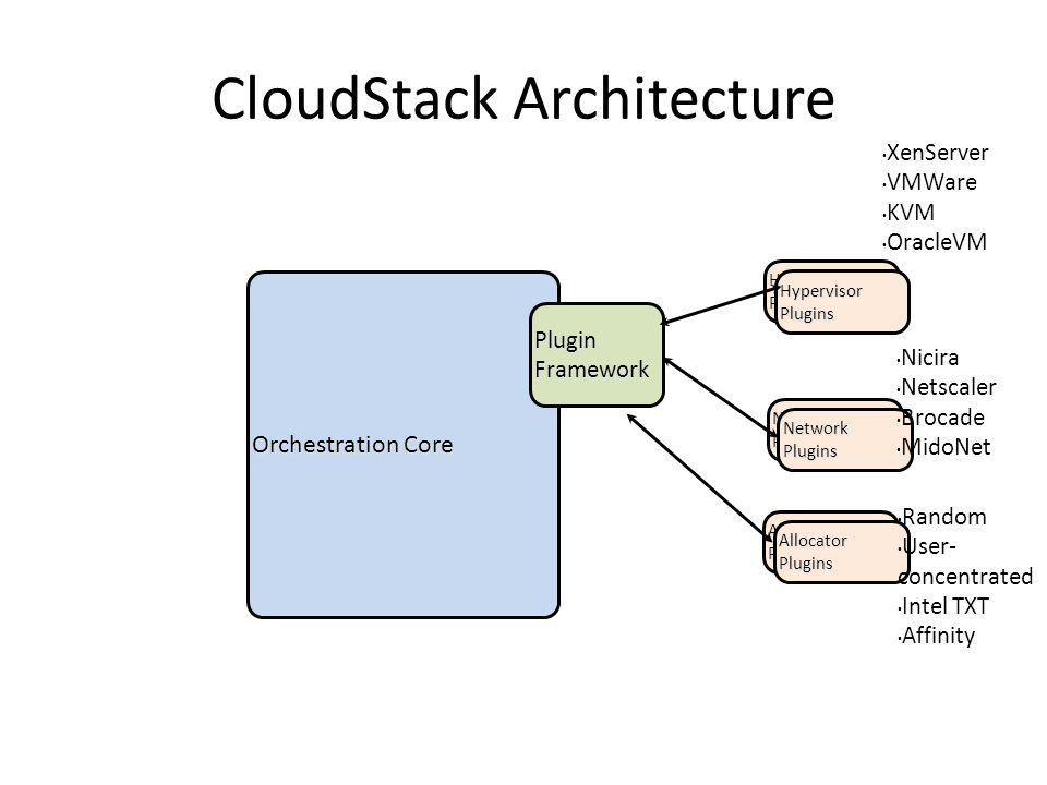 CloudStack Architecture