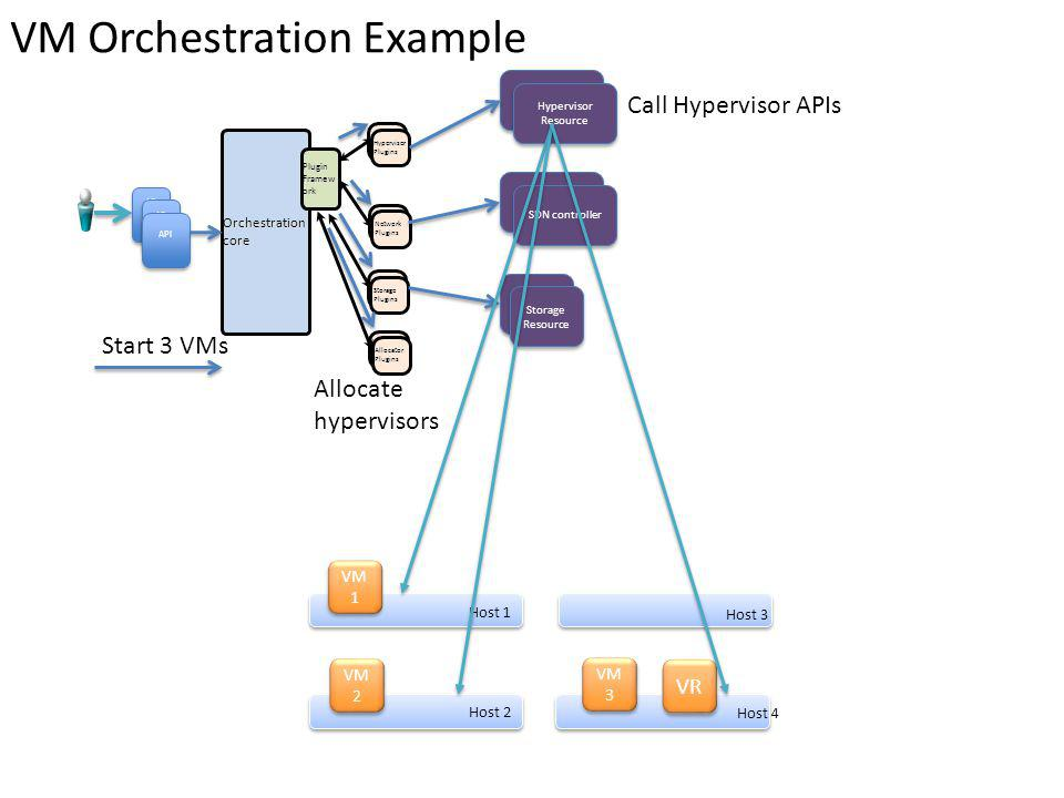 VM Orchestration Example