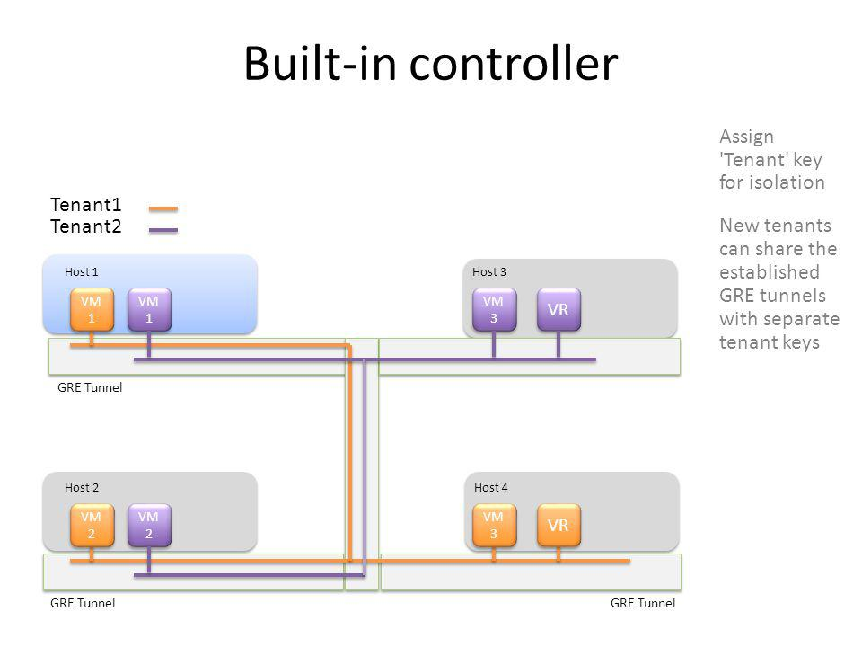Built-in controller Assign Tenant key for isolation