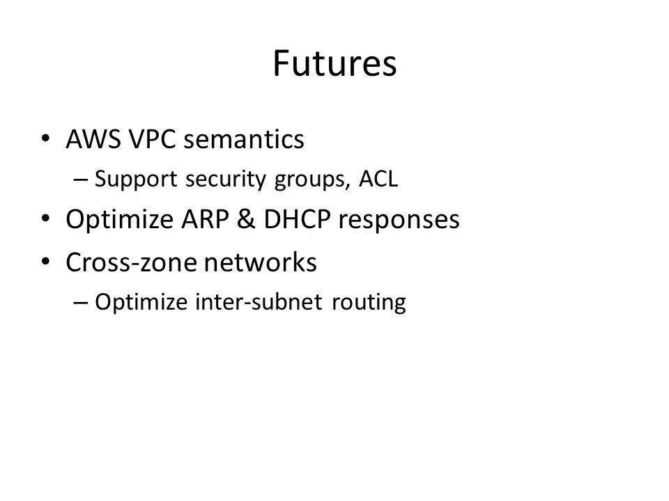 Futures AWS VPC semantics Optimize ARP & DHCP responses