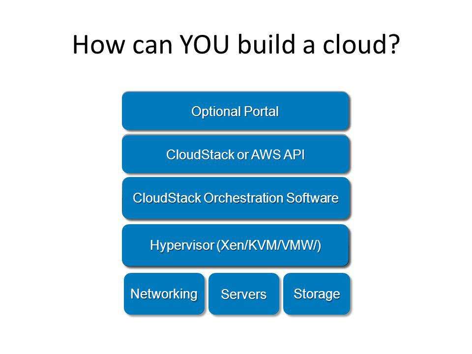 How can YOU build a cloud