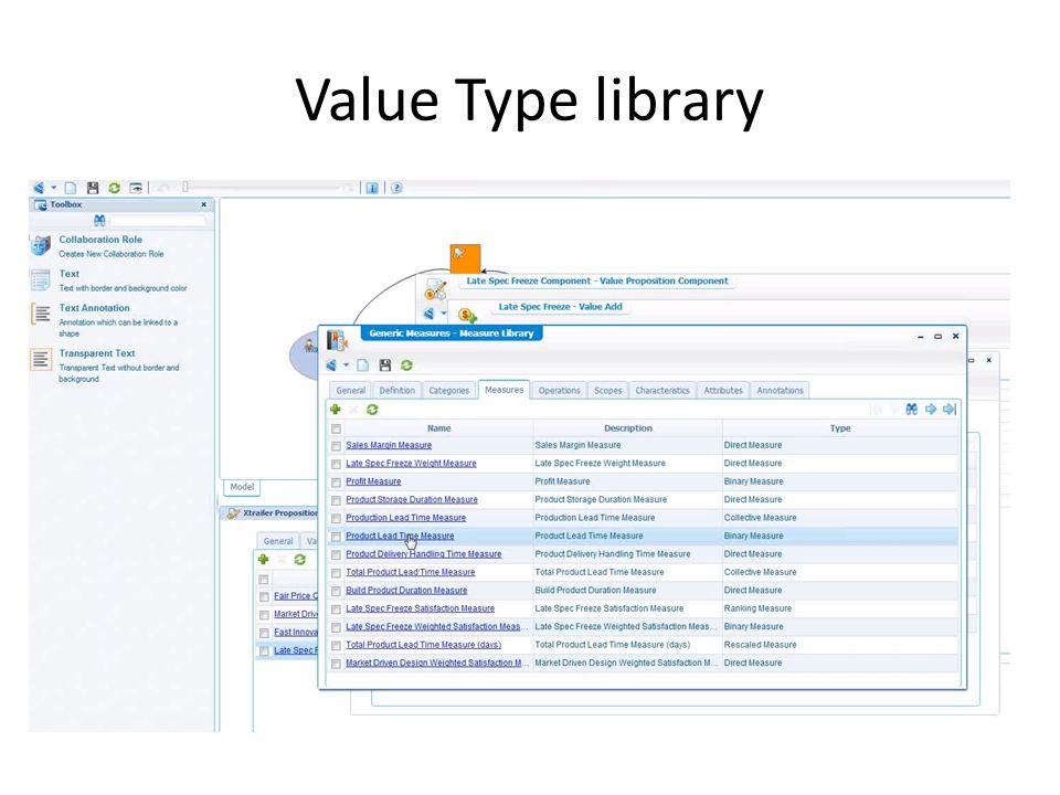 Value Type library