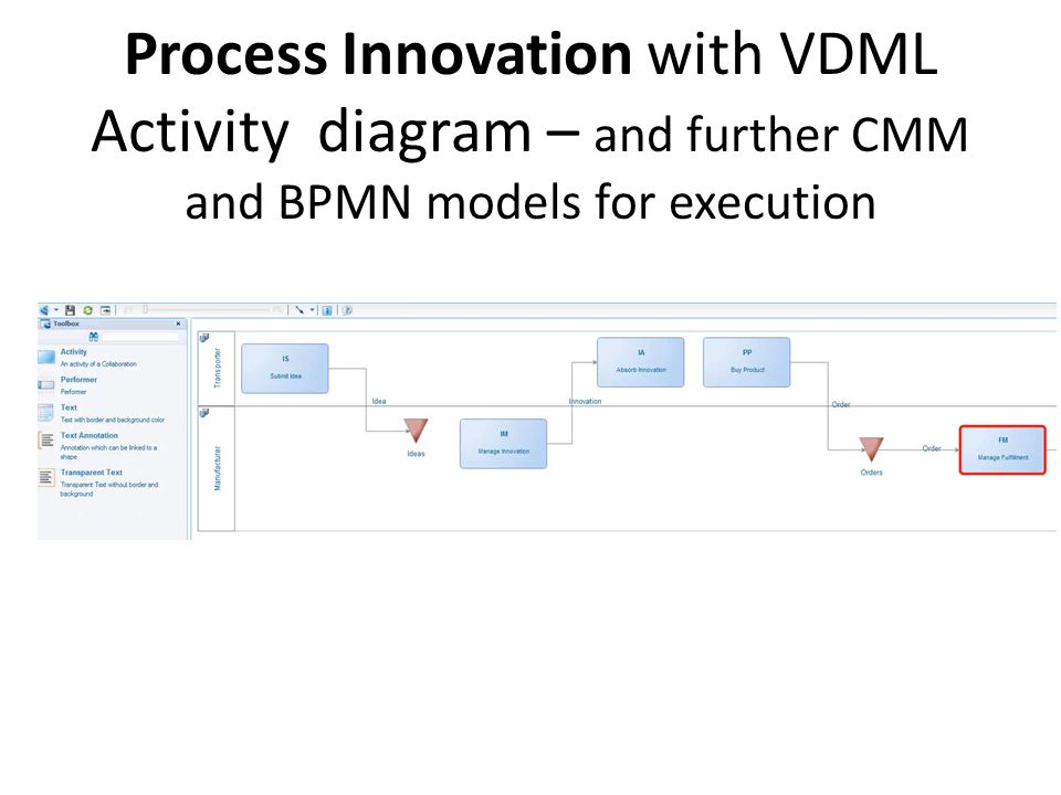 Process Innovation with VDML Activity diagram – and further CMM and BPMN models for execution