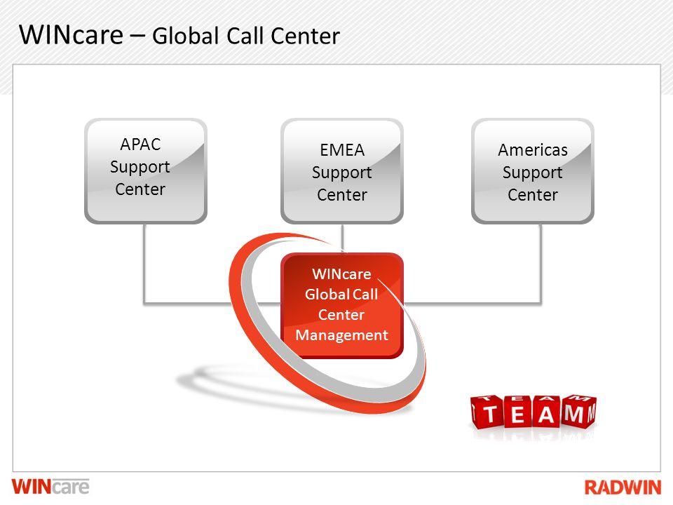WINcare – Global Call Center