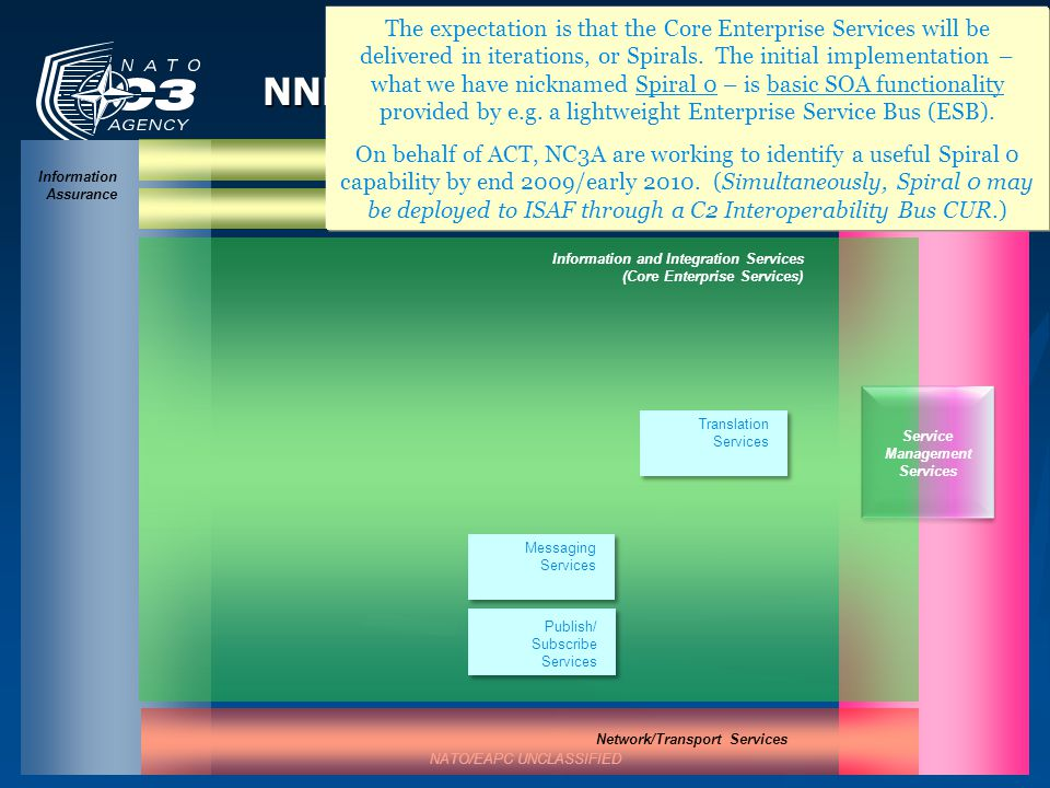 NNEC Core Enterprise Services