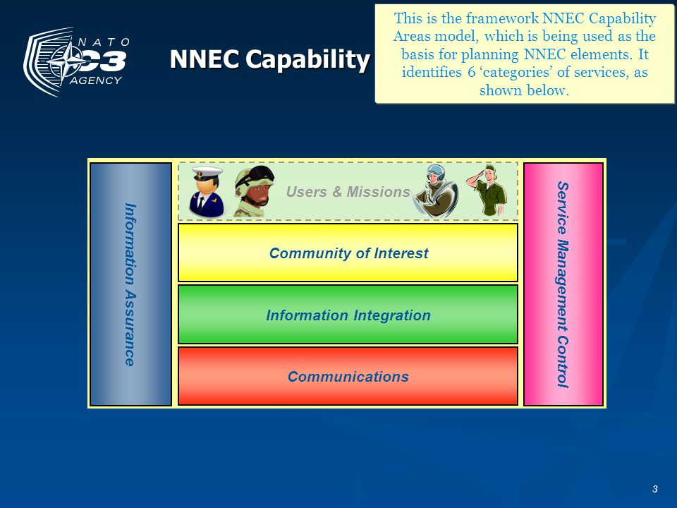 This is the framework NNEC Capability Areas model, which is being used as the basis for planning NNEC elements. It identifies 6 'categories' of services, as shown below.