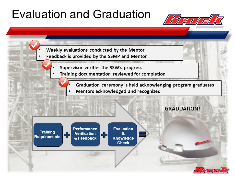 Evaluation and Graduation