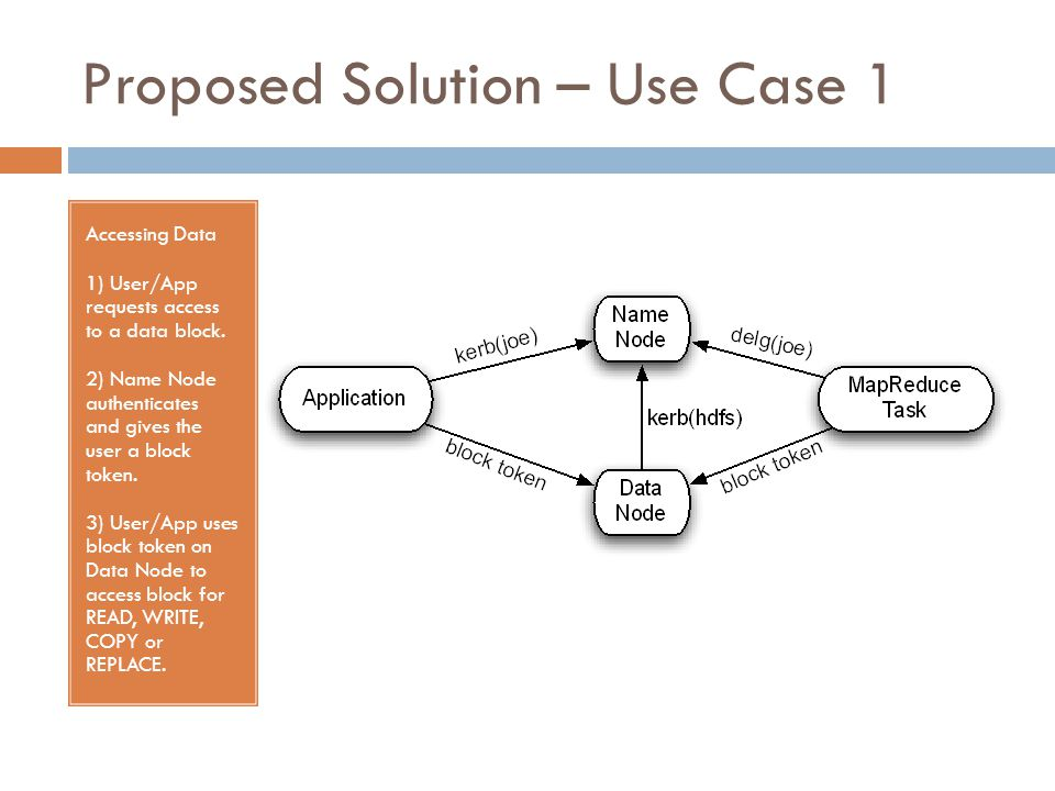 Proposed Solution – Use Case 1