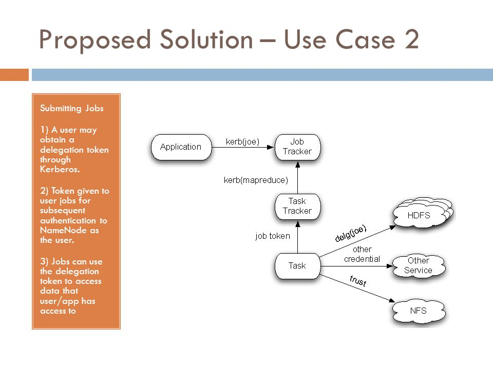 Proposed Solution – Use Case 2