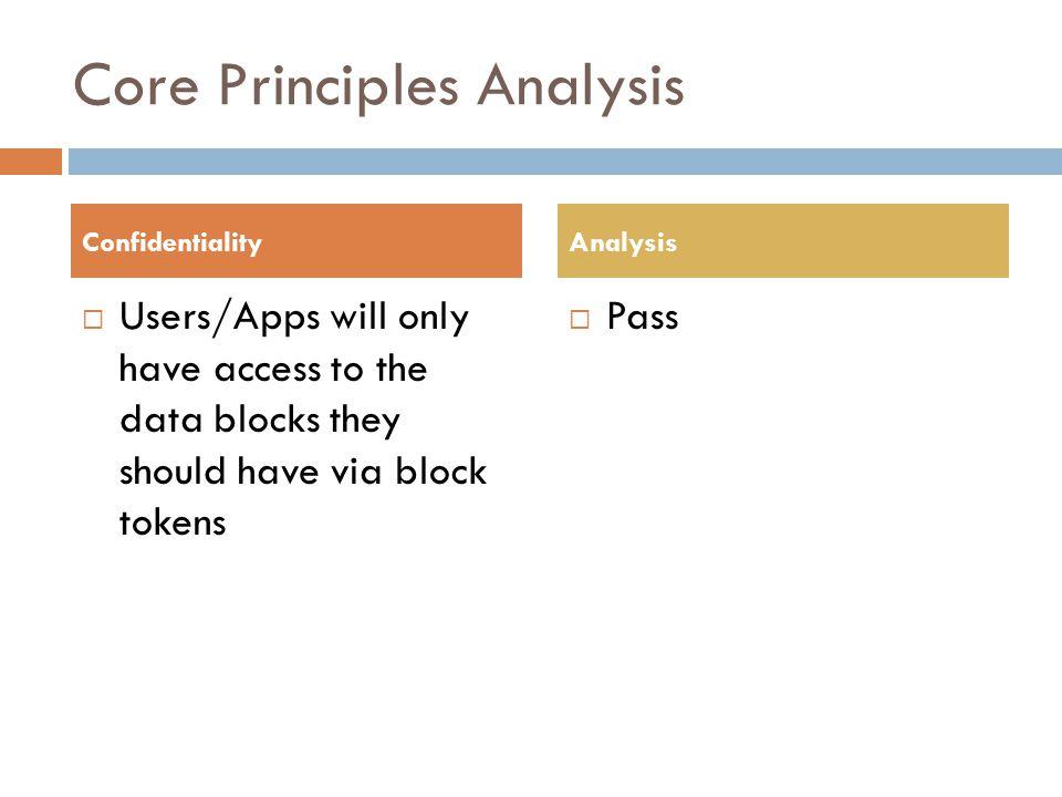 Core Principles Analysis