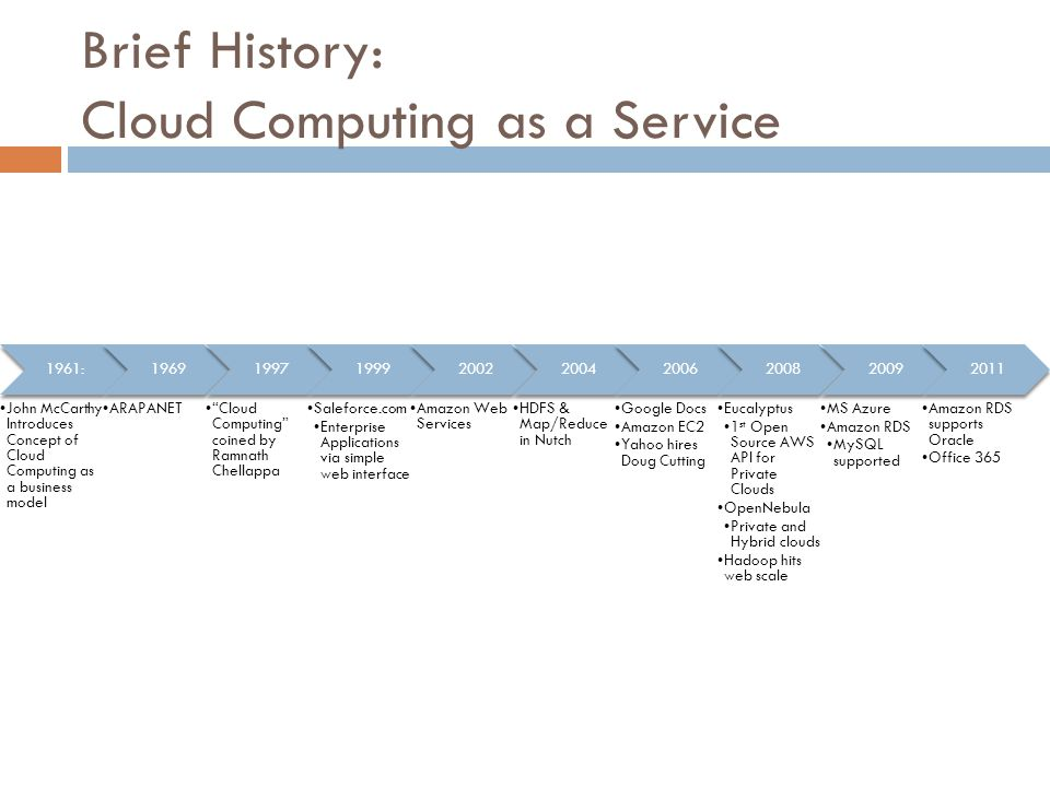 Brief History: Cloud Computing as a Service