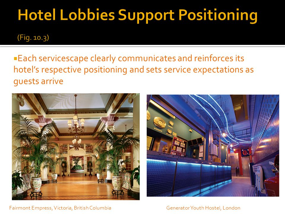 Hotel Lobbies Support Positioning (Fig. 10.3)