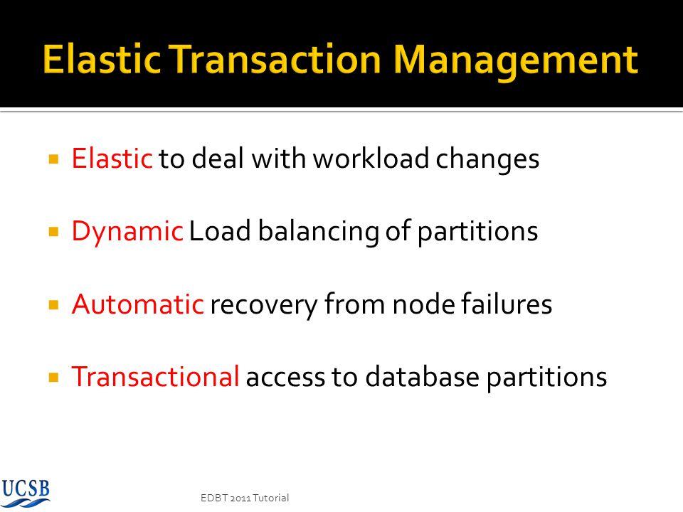 Elastic Transaction Management