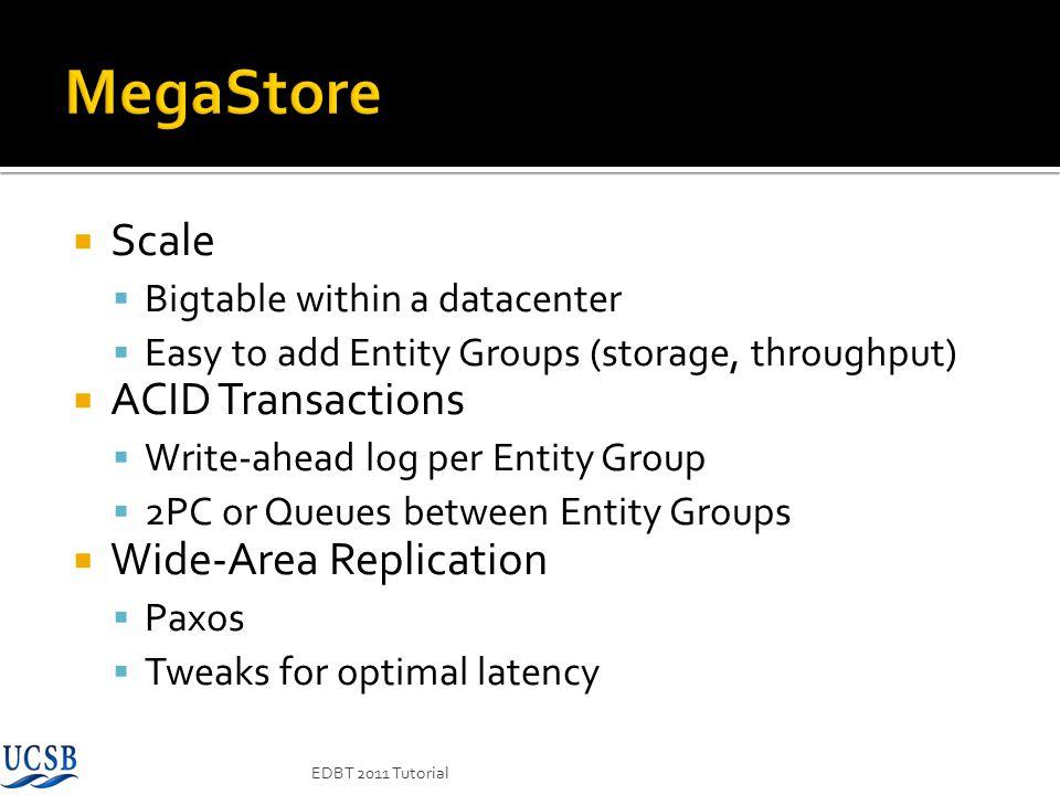 MegaStore Scale ACID Transactions Wide-Area Replication