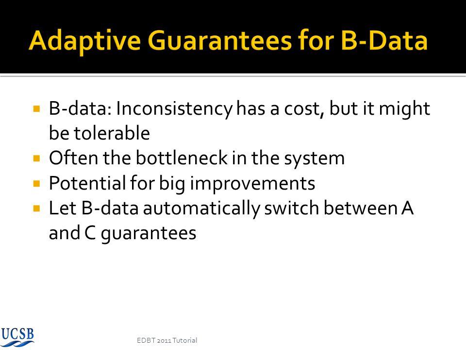 Adaptive Guarantees for B-Data