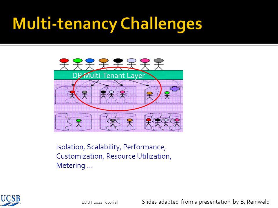 Multi-tenancy Challenges