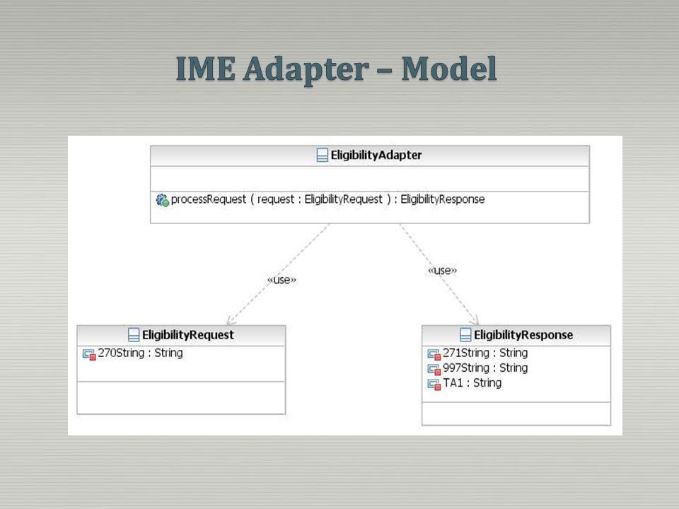 IME Adapter – Model