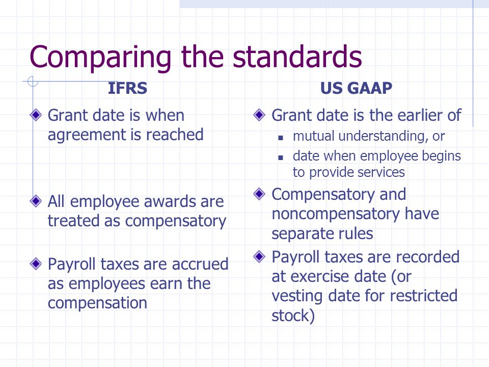 us gaap list of standards in dating
