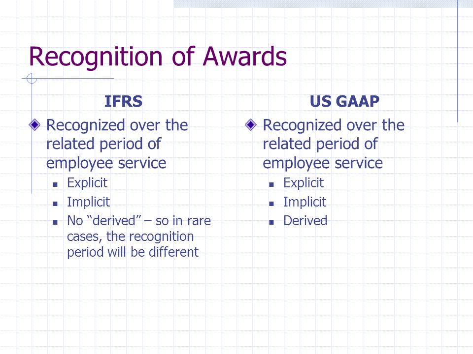 Recognition of Awards IFRS US GAAP