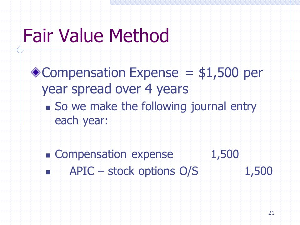 Fair Value Method Compensation Expense = $1,500 per year spread over 4 years. So we make the following journal entry each year: