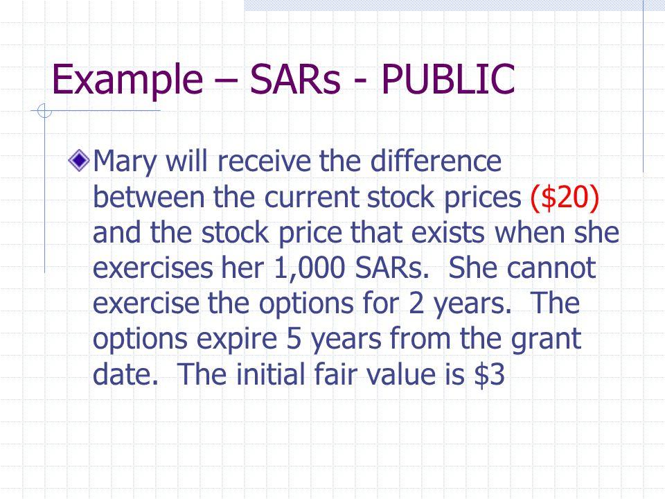 Example – SARs - PUBLIC