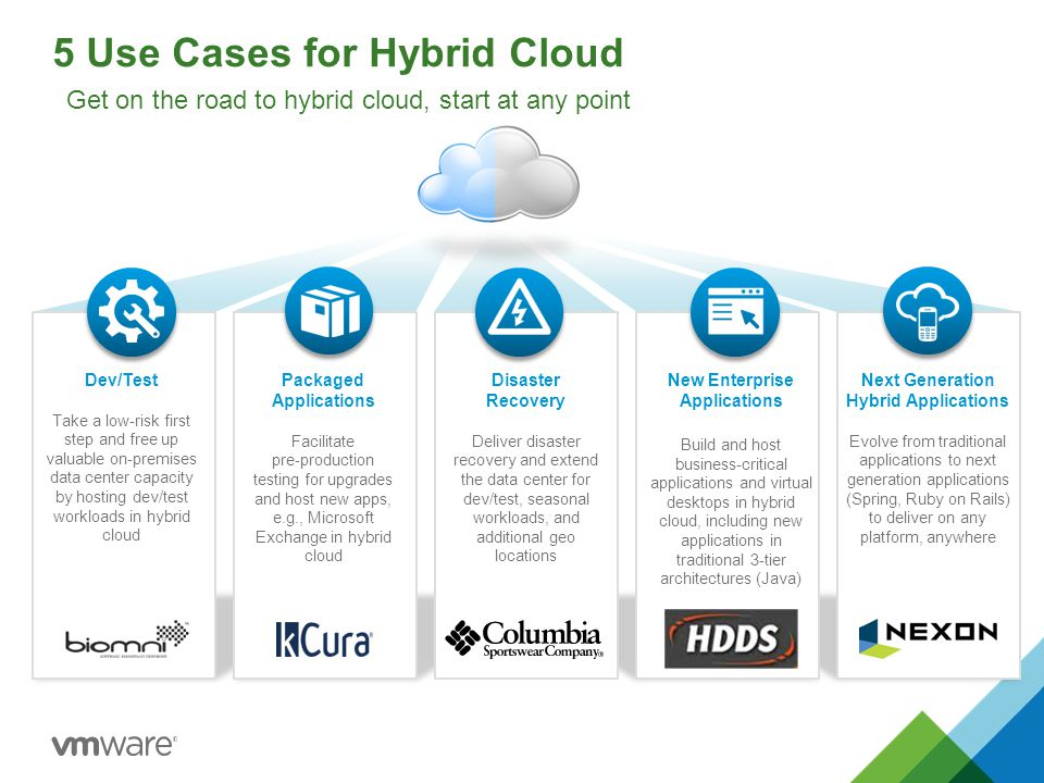 5 Use Cases for Hybrid Cloud