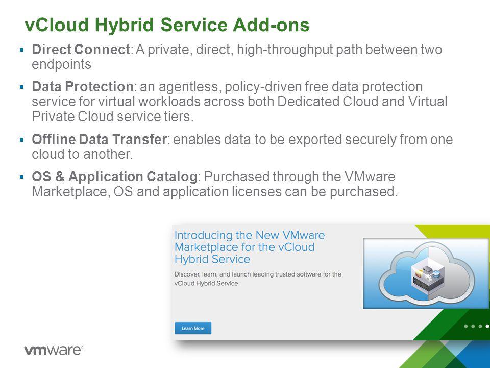 vCloud Hybrid Service Add-ons