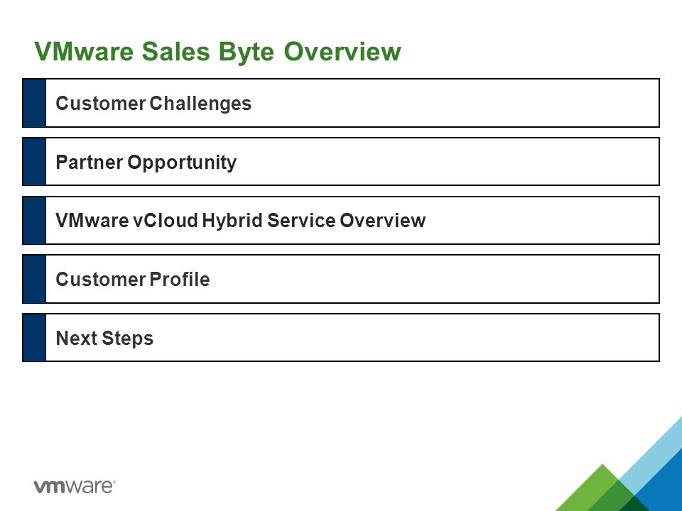 VMware Sales Byte Overview