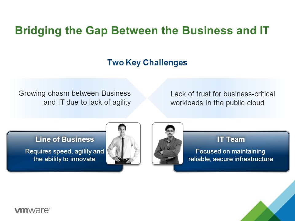 Bridging the Gap Between the Business and IT