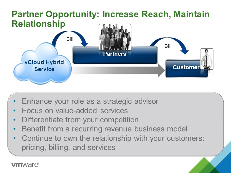 Partner Opportunity: Increase Reach, Maintain Relationship