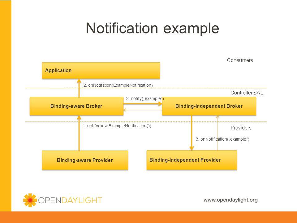 Binding-aware Provider Binding-independent Broker