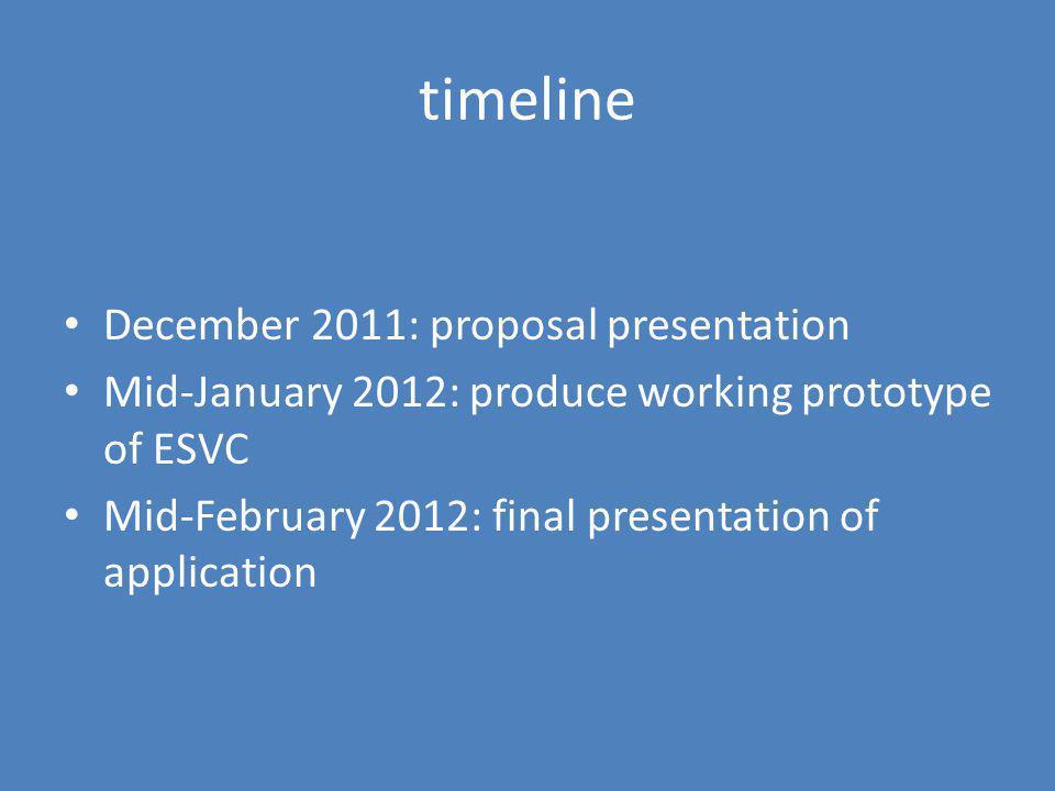 timeline December 2011: proposal presentation