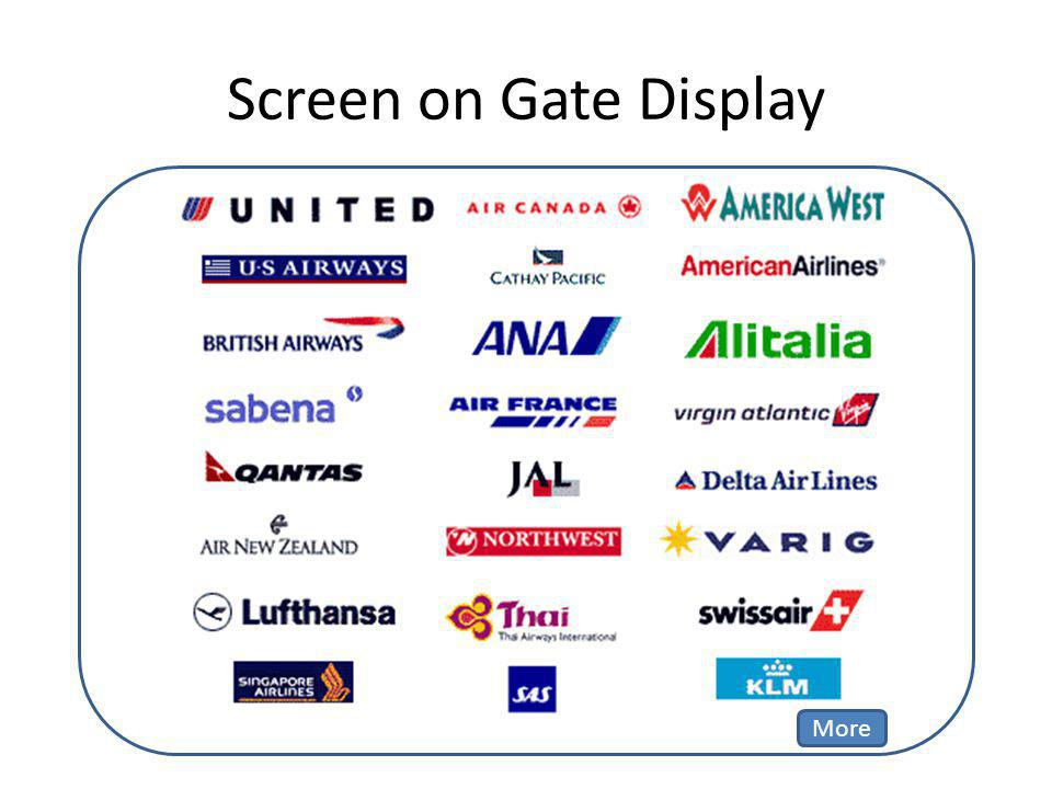 Screen on Gate Display More
