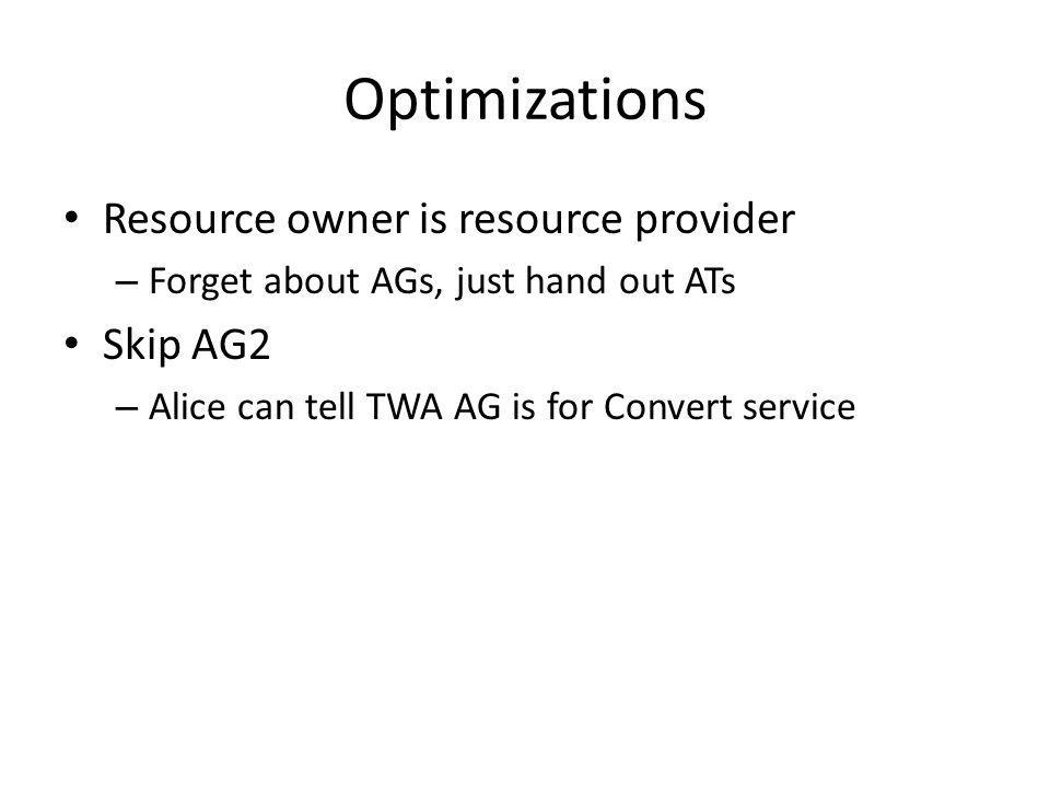 Optimizations Resource owner is resource provider Skip AG2