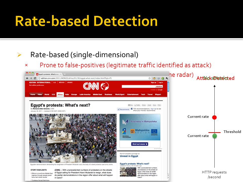Rate-based Detection Rate-based (single-dimensional)