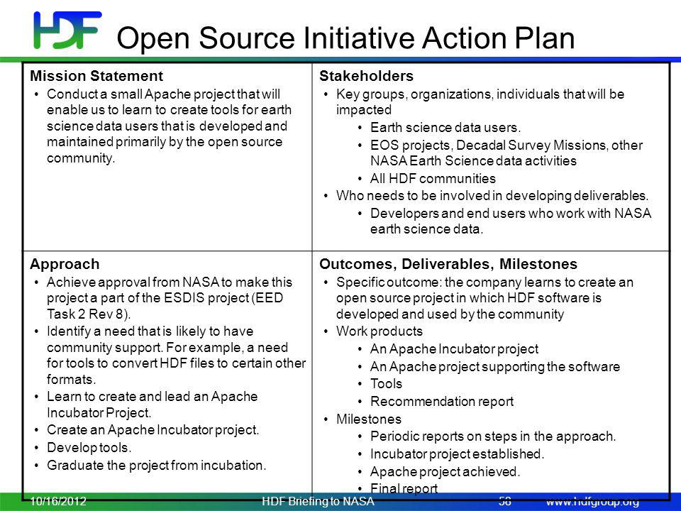Open Source Initiative Action Plan