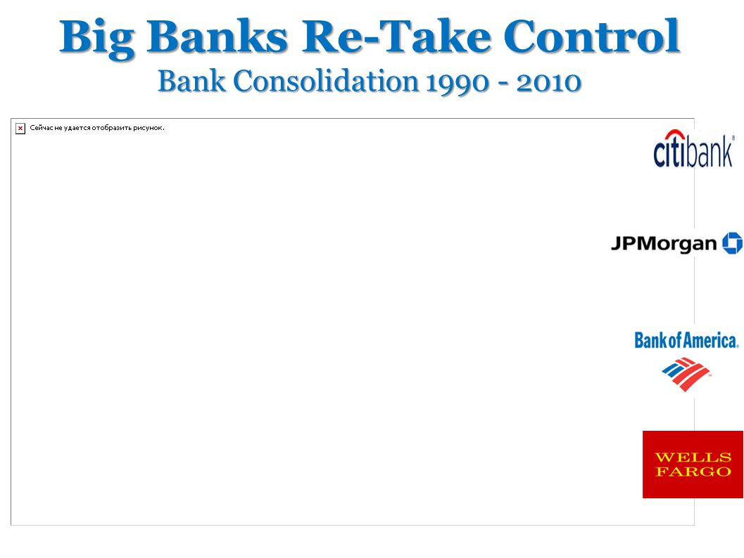 Big Banks Re-Take Control