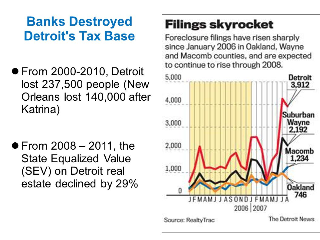 Banks Destroyed Detroit s Tax Base