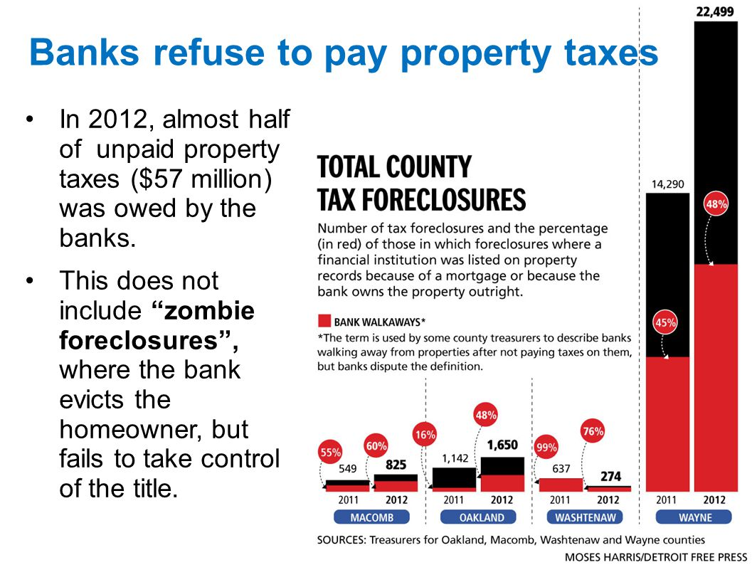 Banks refuse to pay property taxes