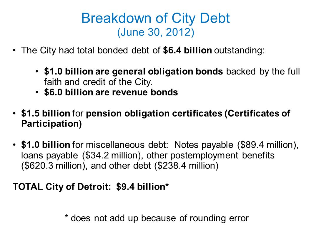 Breakdown of City Debt (June 30, 2012)